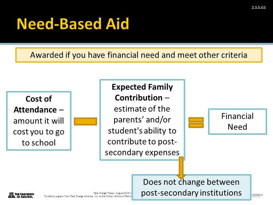 Need-Based Aid Awarded if you have financial need and meet other criteria.