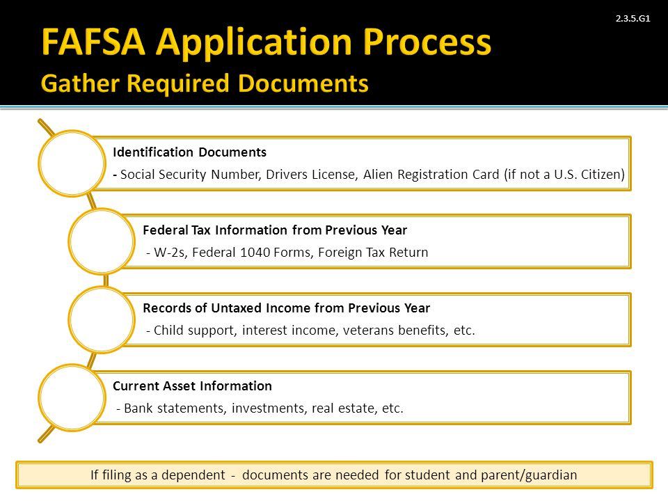 FAFSA Application Process Gather Required Documents
