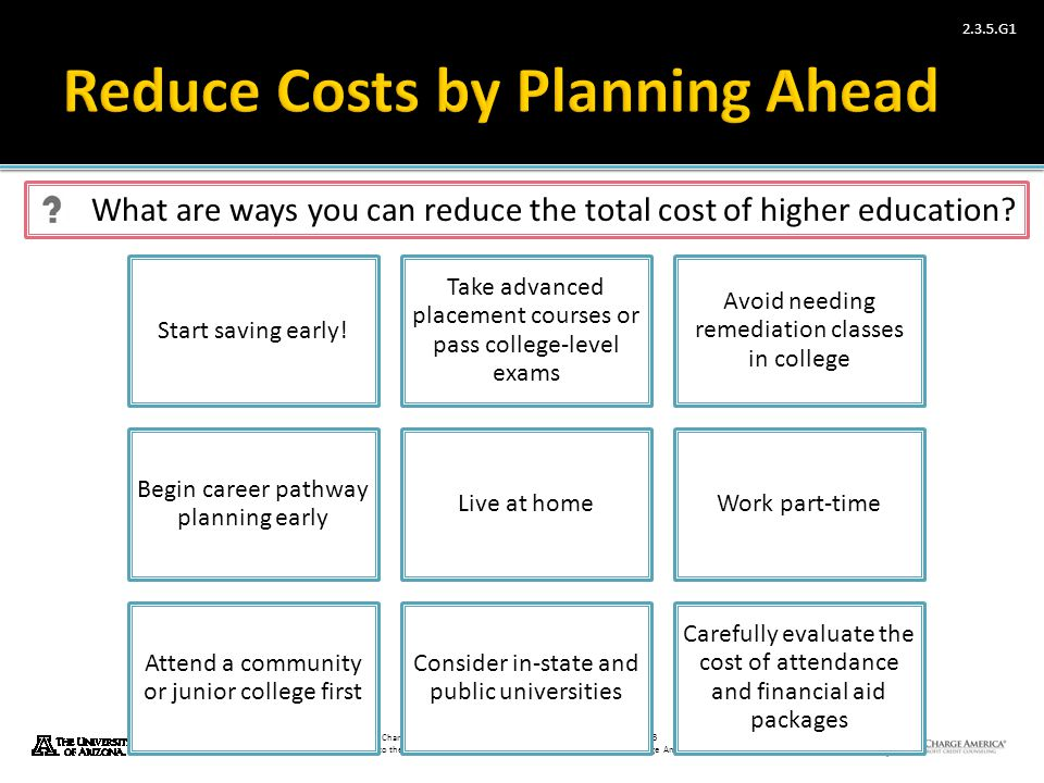 Reduce Costs by Planning Ahead