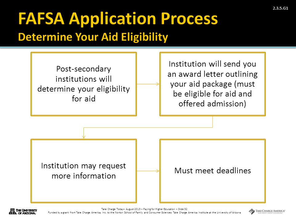 FAFSA Application Process Determine Your Aid Eligibility