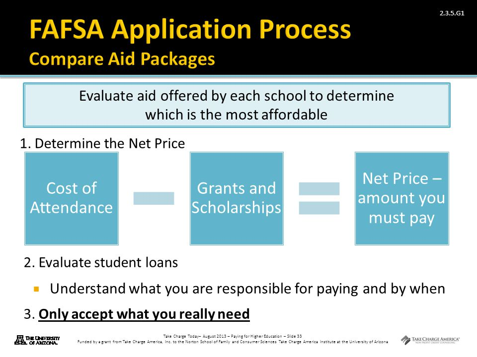 FAFSA Application Process Compare Aid Packages