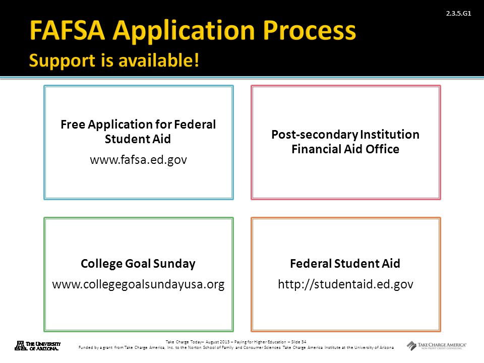 FAFSA Application Process Support is available!
