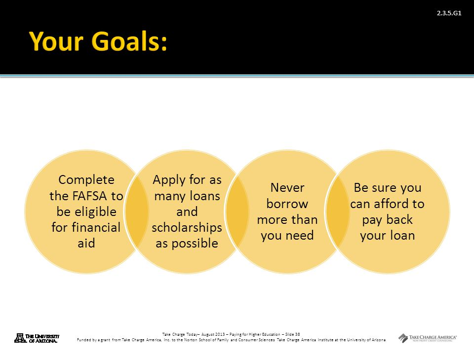 Your Goals: Complete the FAFSA to be eligible for financial aid