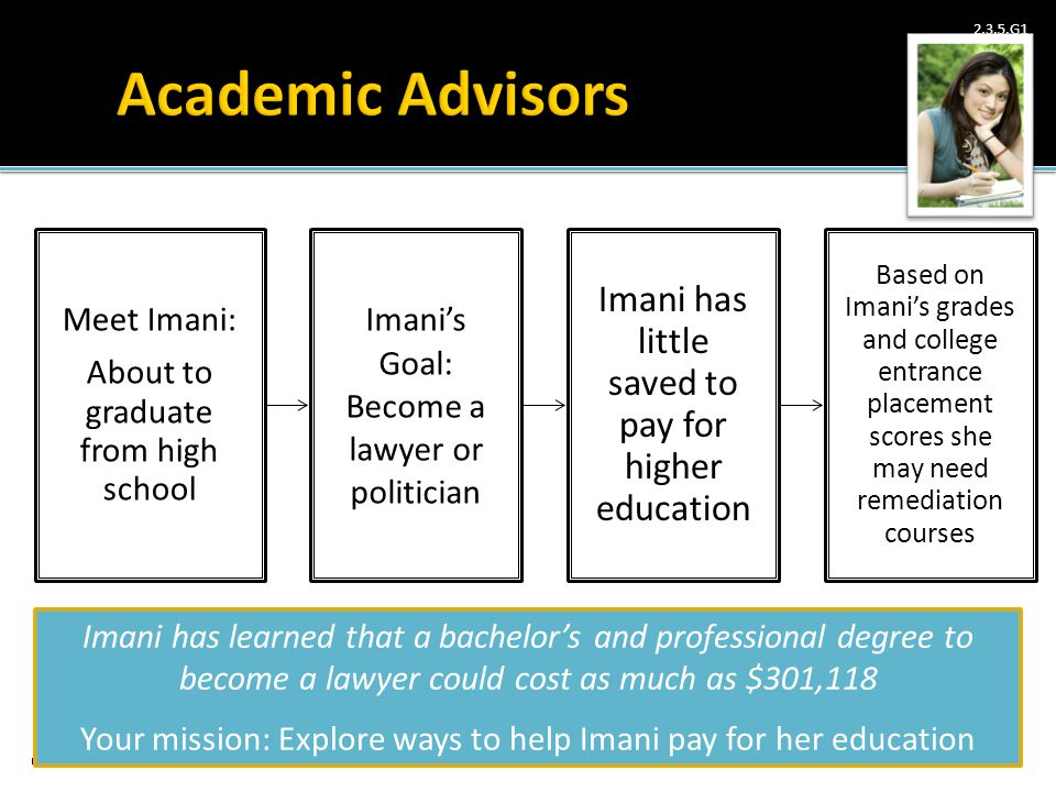 Academic Advisors Imani has little saved to pay for higher education