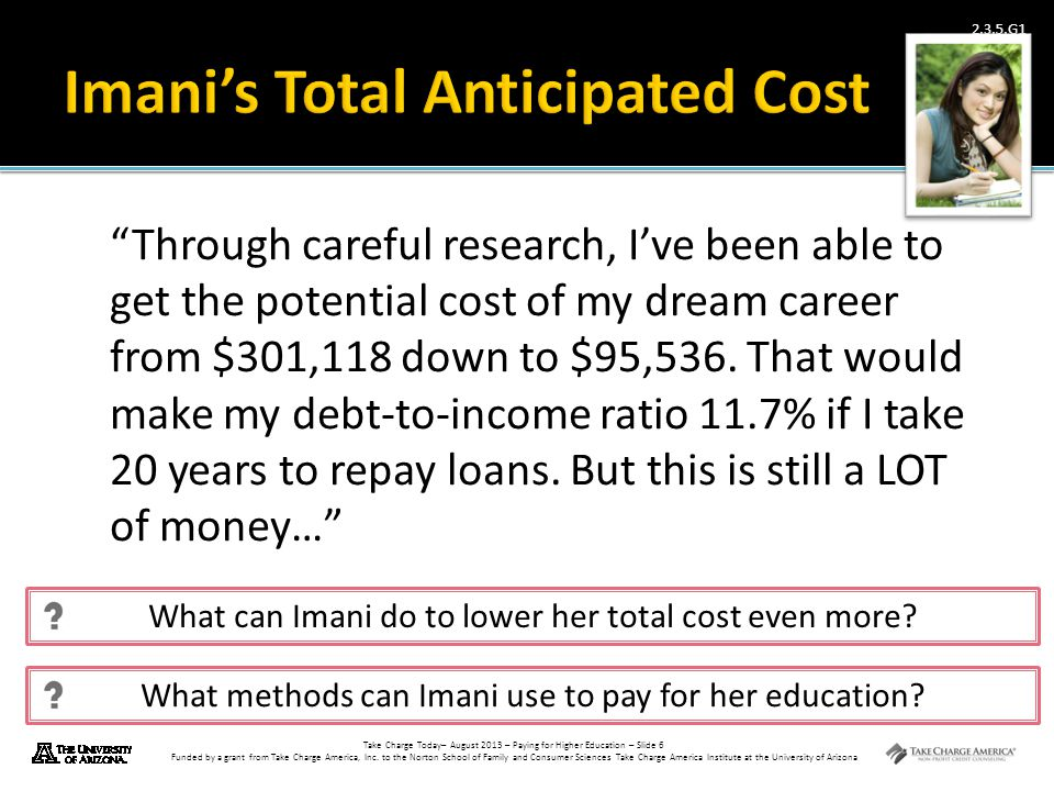 Imani's Total Anticipated Cost