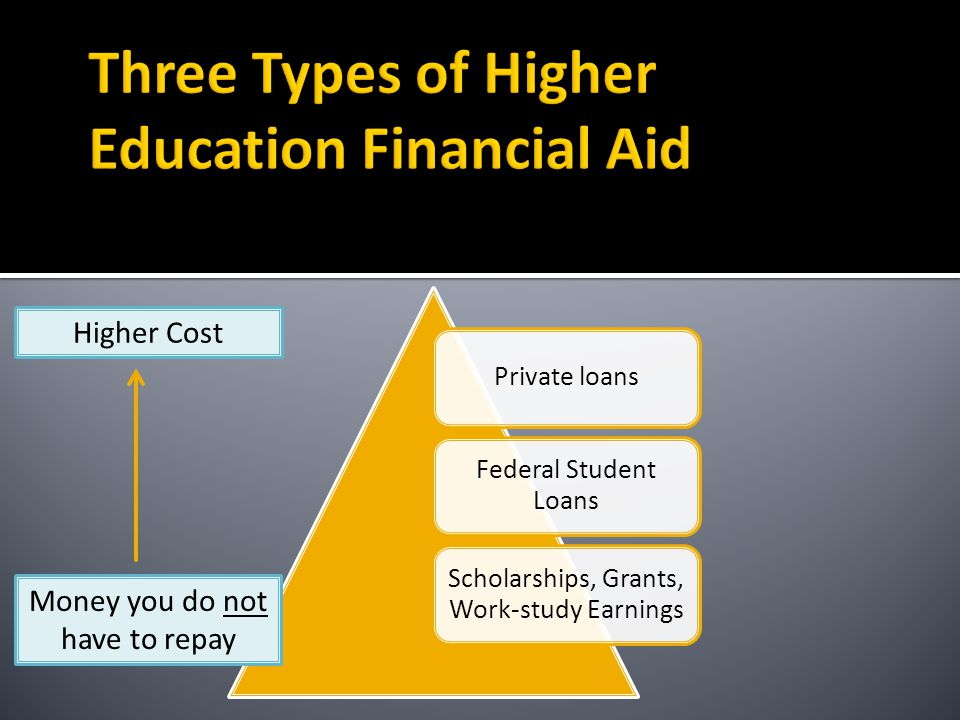 Three Types of Higher Education Financial Aid