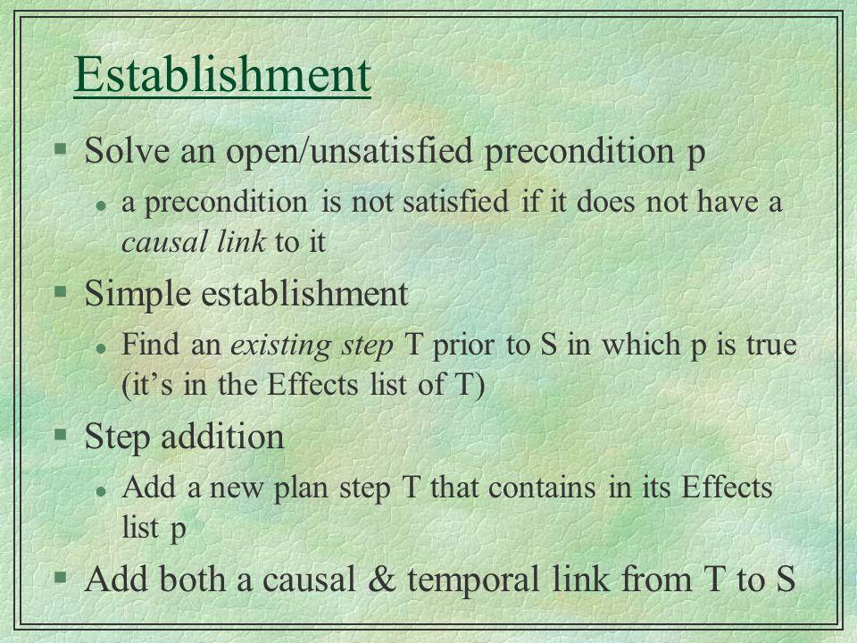 Establishment Solve an open/unsatisfied precondition p