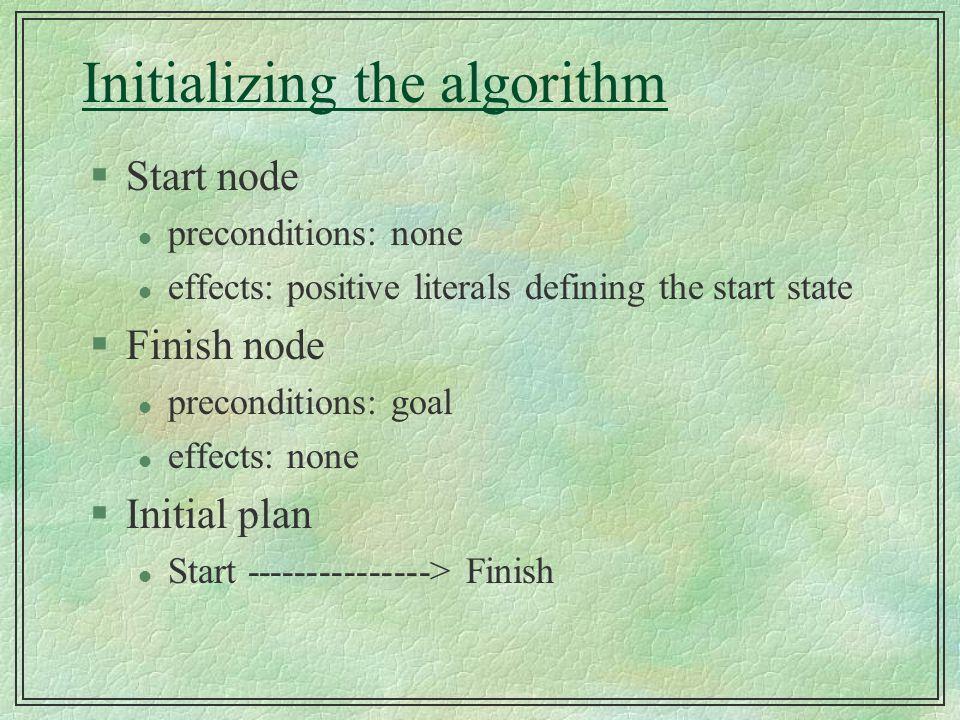 Initializing the algorithm