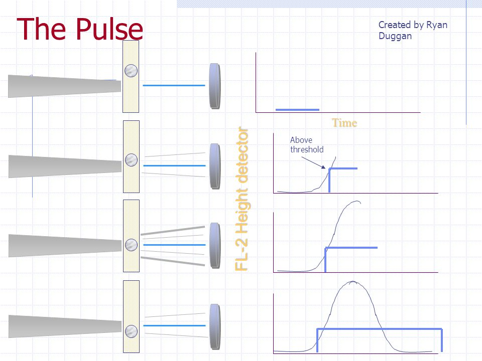The Pulse FL-2 Height detector Time Created by Ryan Duggan