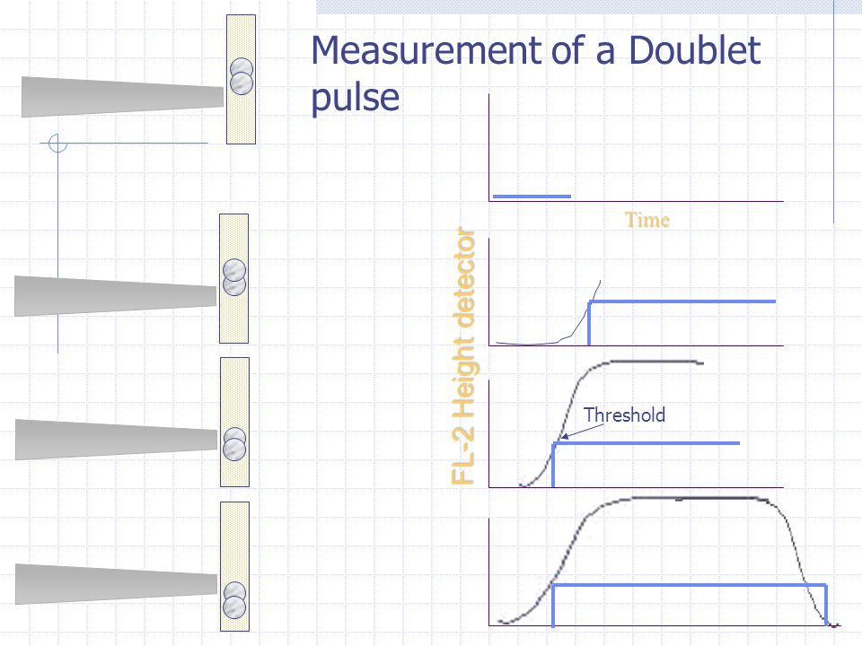 Measurement of a Doublet pulse