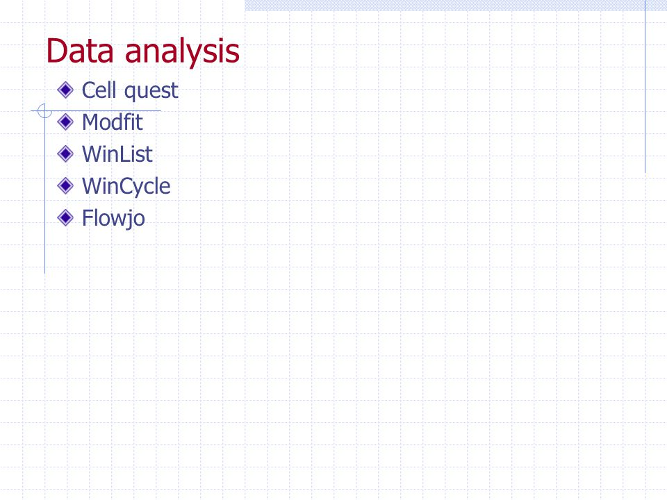 Data analysis Cell quest Modfit WinList WinCycle Flowjo