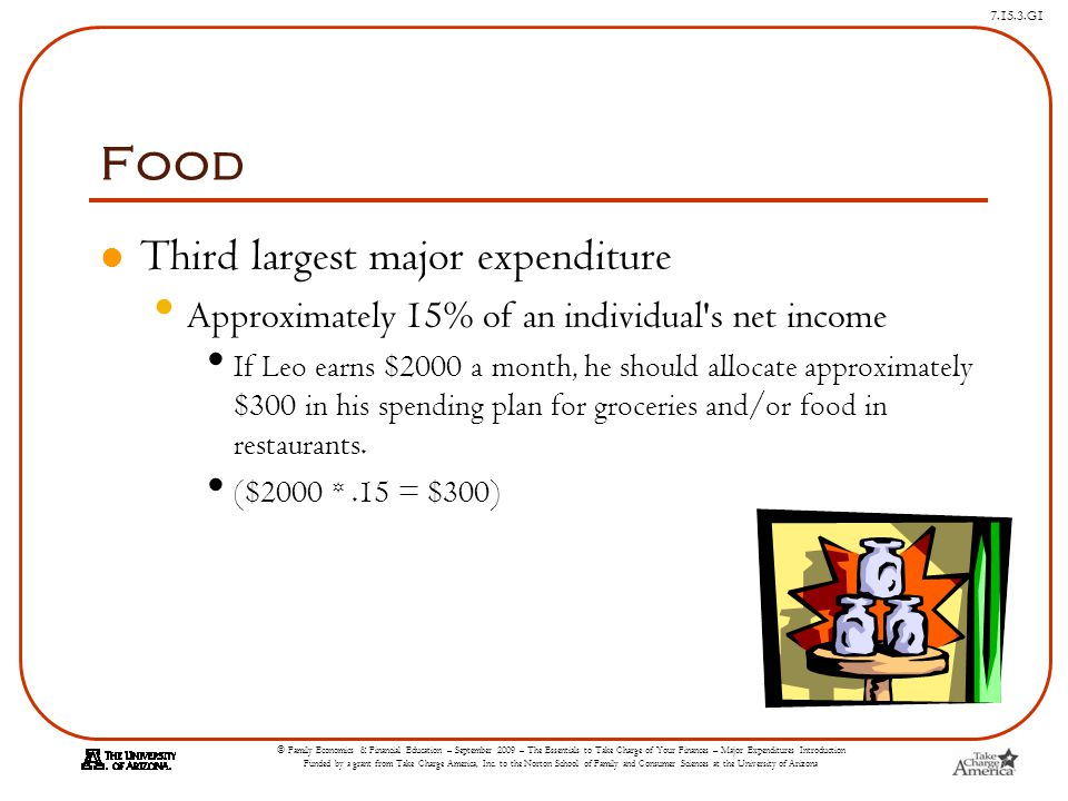 Food Third largest major expenditure