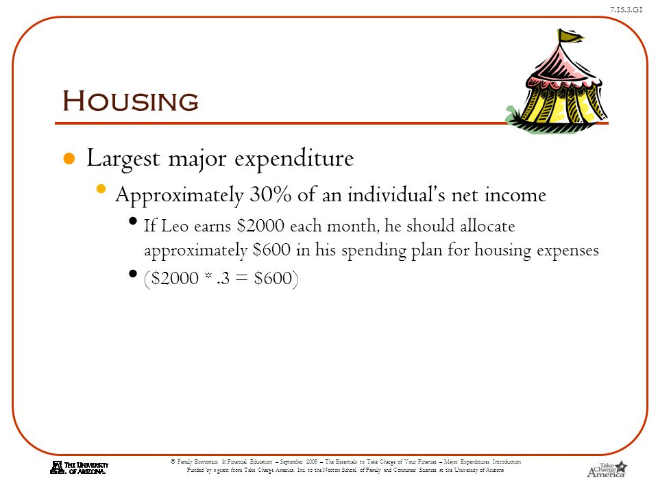Housing Largest major expenditure