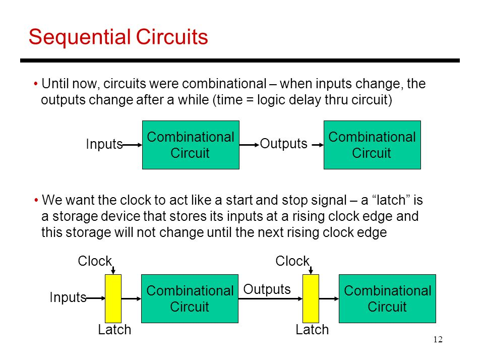 Sequential Circuits Until now, circuits were combinational – when inputs change, the. outputs change after a while (time = logic delay thru circuit)