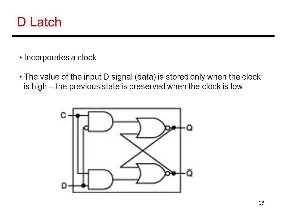 D Latch Incorporates a clock