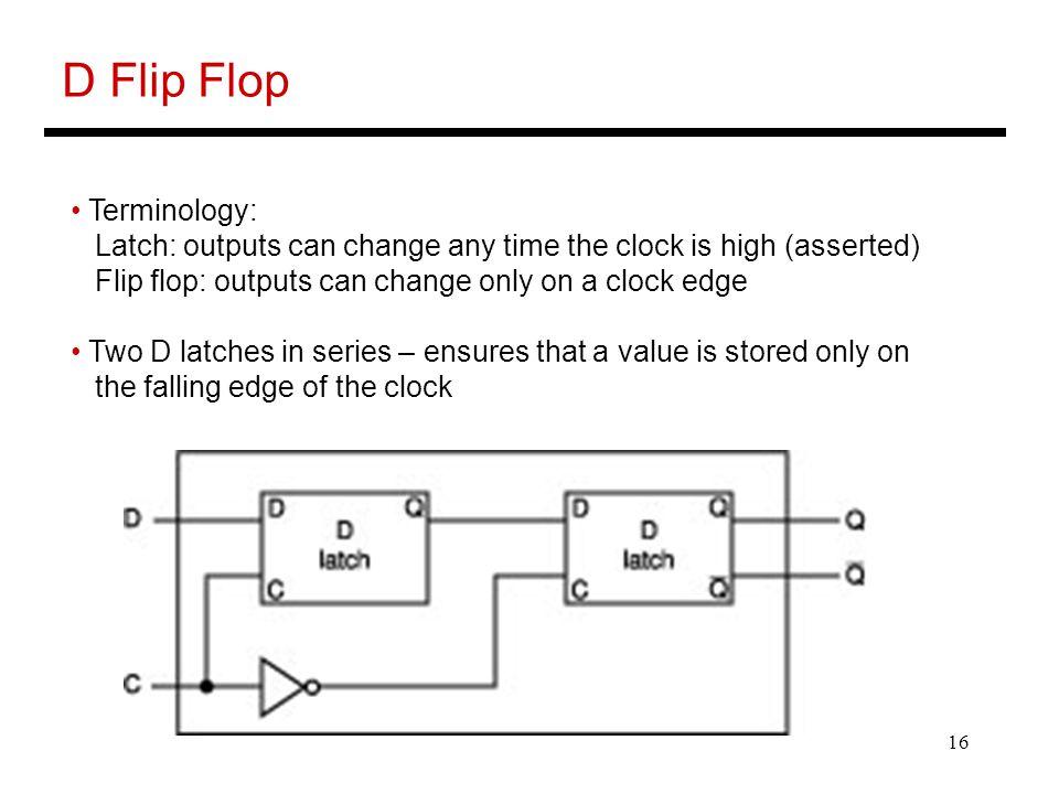 D Flip Flop Terminology: