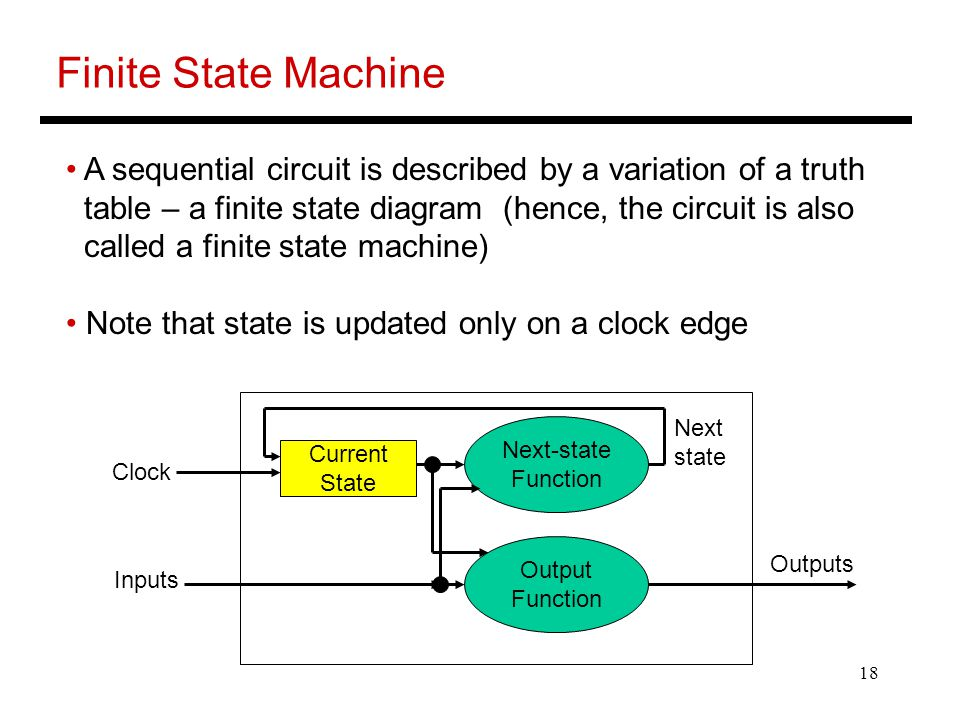 Finite State Machine A sequential circuit is described by a variation of a truth. table – a finite state diagram (hence, the circuit is also.