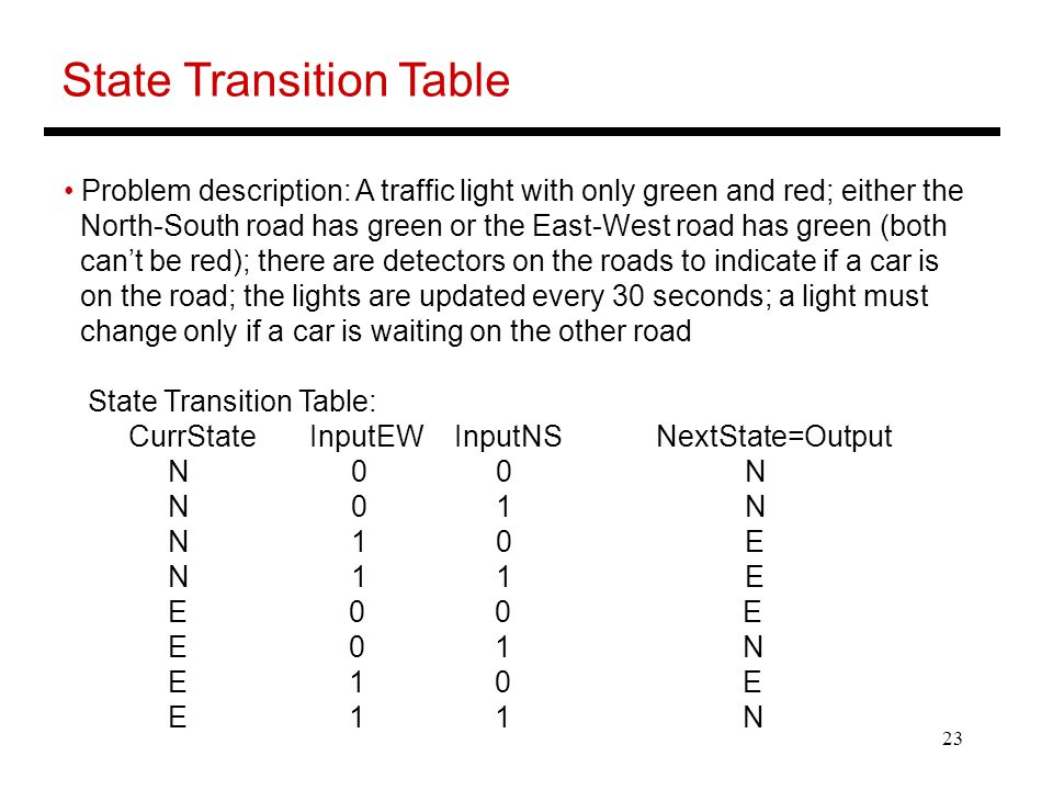State Transition Table