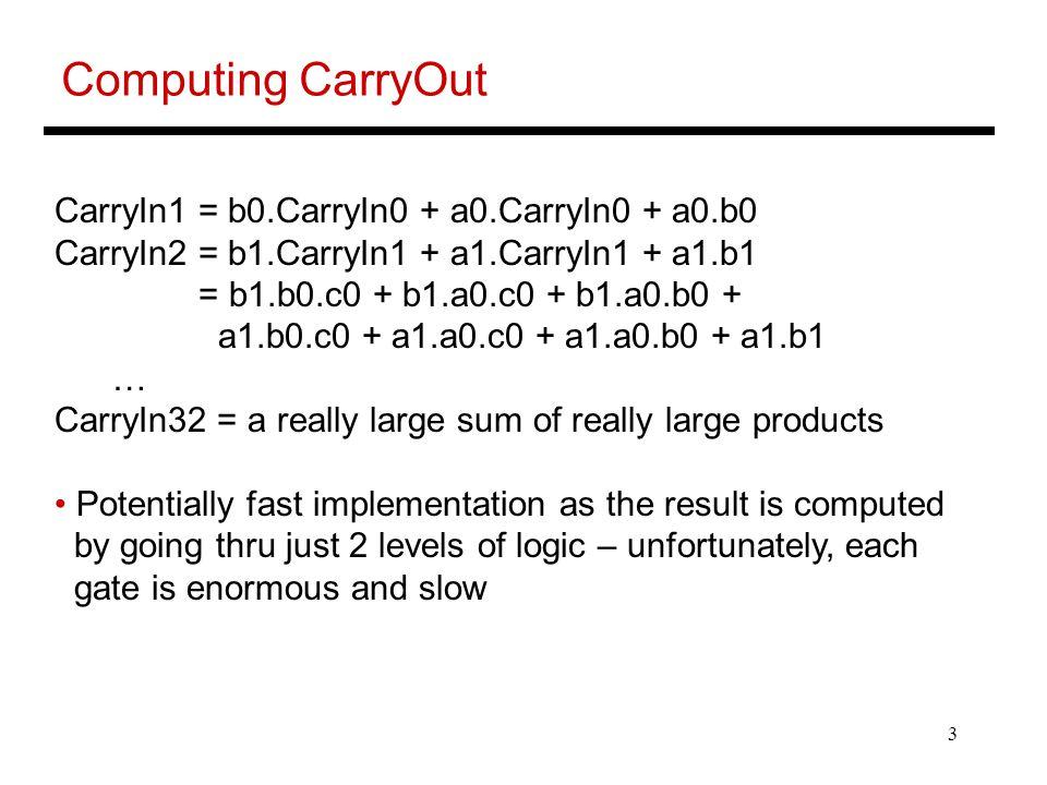 Computing CarryOut CarryIn1 = b0.CarryIn0 + a0.CarryIn0 + a0.b0
