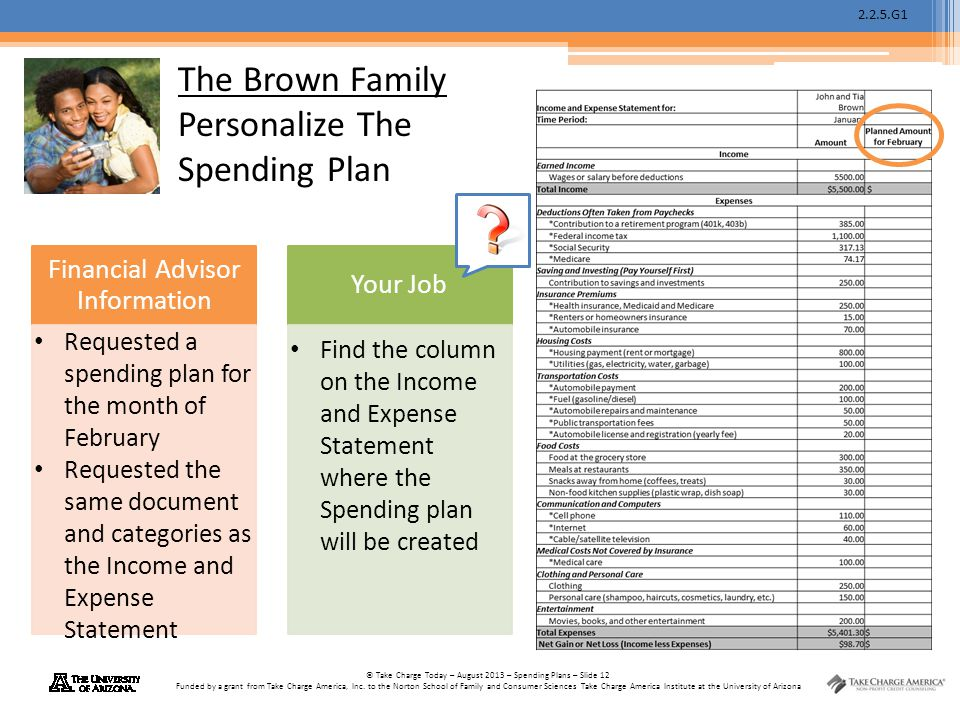 The Brown Family Personalize The Spending Plan
