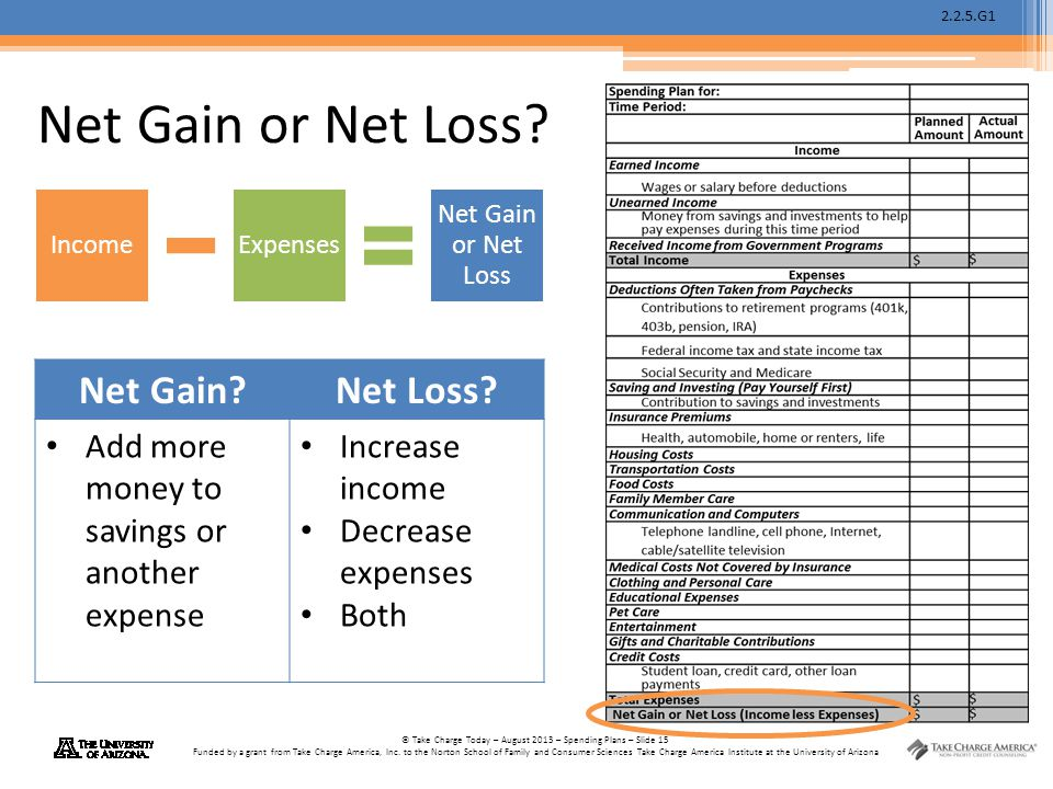 Net Gain or Net Loss Net Gain Net Loss