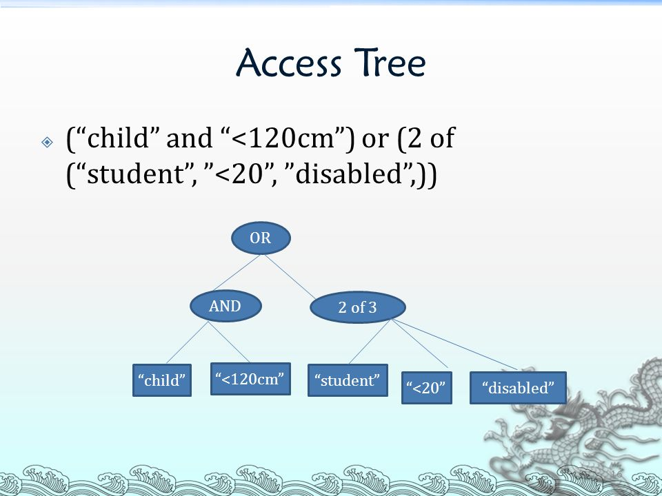 Access Tree ( child and <120cm ) or (2 of ( student , <20 , disabled ,)) OR. AND. 2 of 3. child