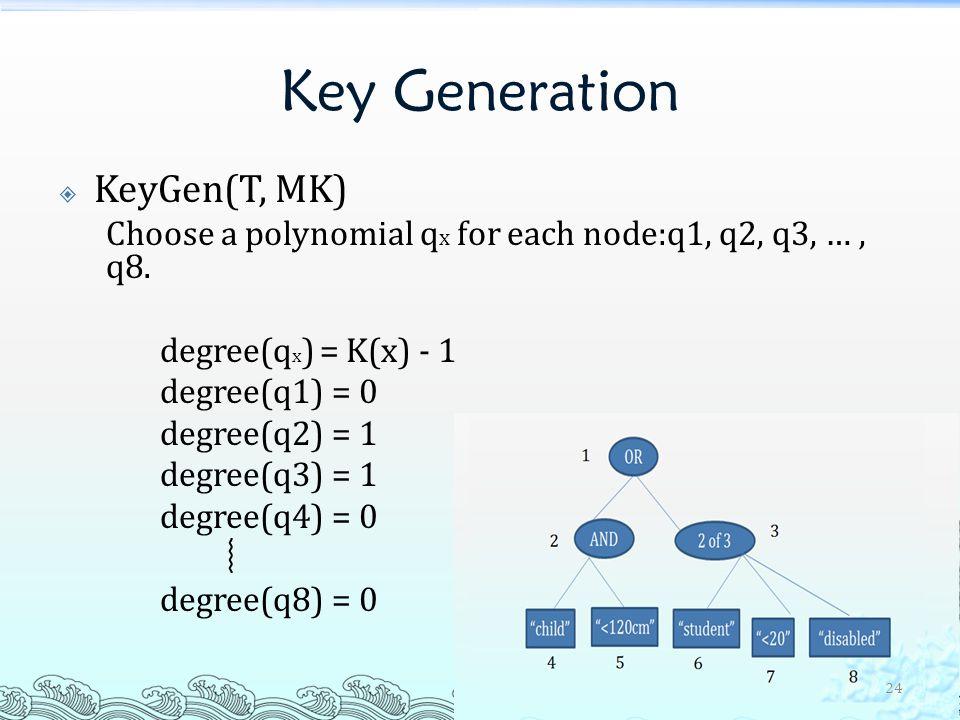 Key Generation KeyGen(T, MK)