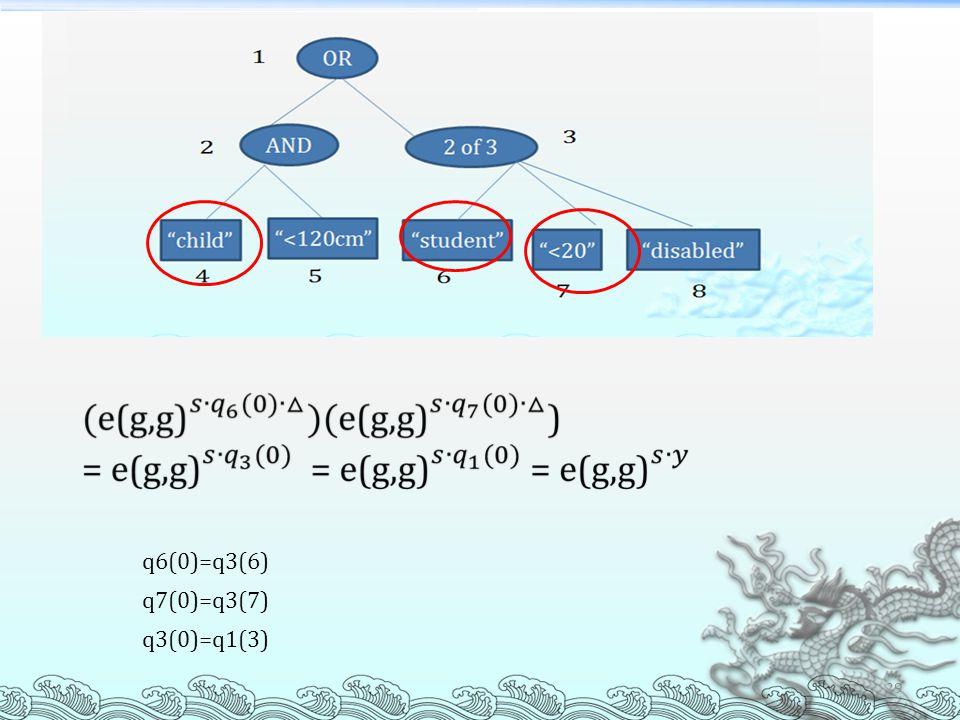 q6(0)=q3(6) q7(0)=q3(7) q3(0)=q1(3)