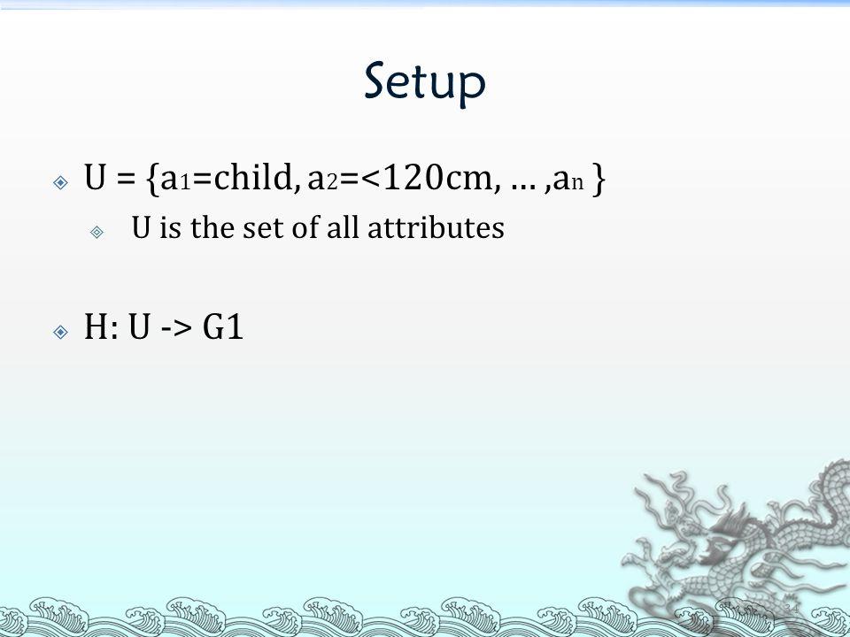 Setup U = {a1=child, a2=<120cm, … ,an } H: U -> G1