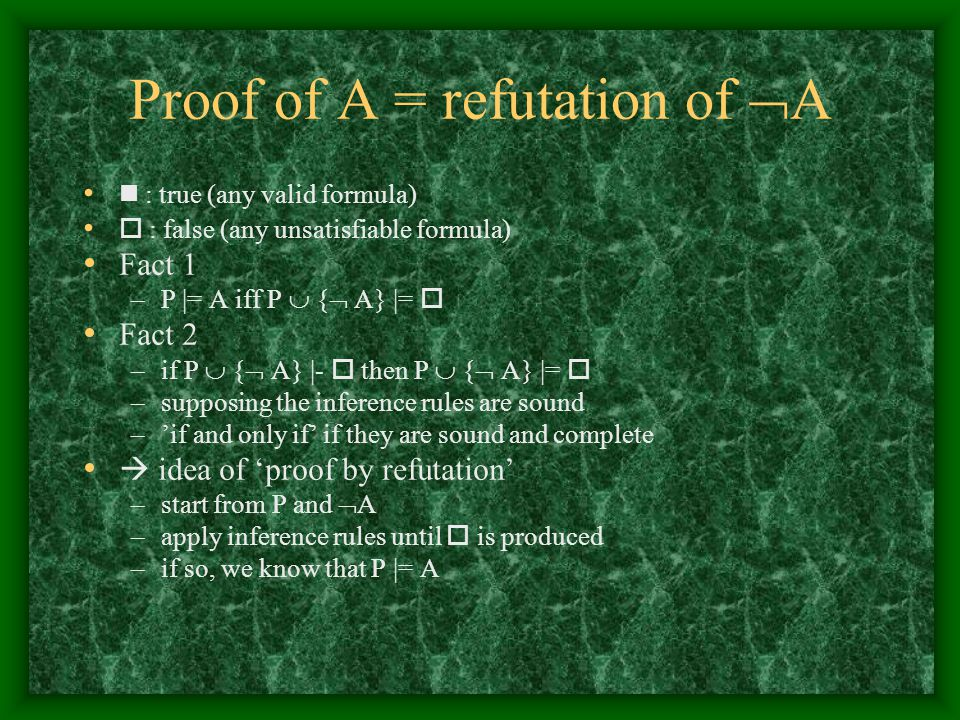Proof of A = refutation of A