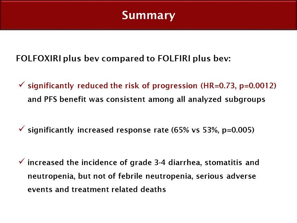 Summary FOLFOXIRI plus bev compared to FOLFIRI plus bev:
