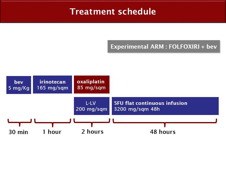 Experimental ARM : FOLFOXIRI + bev