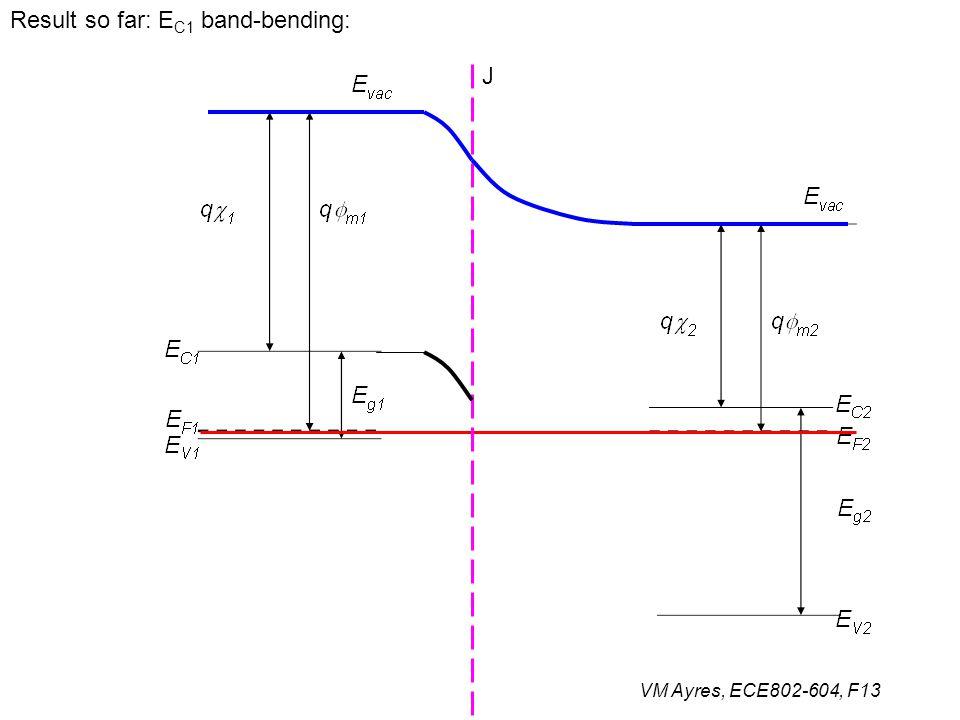 Result so far: EC1 band-bending: