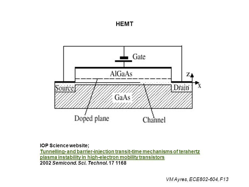 HEMT IOP Science website;
