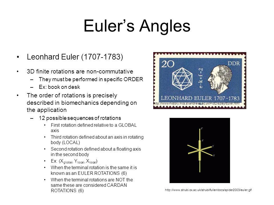 Euler's Angles Leonhard Euler (1707-1783)