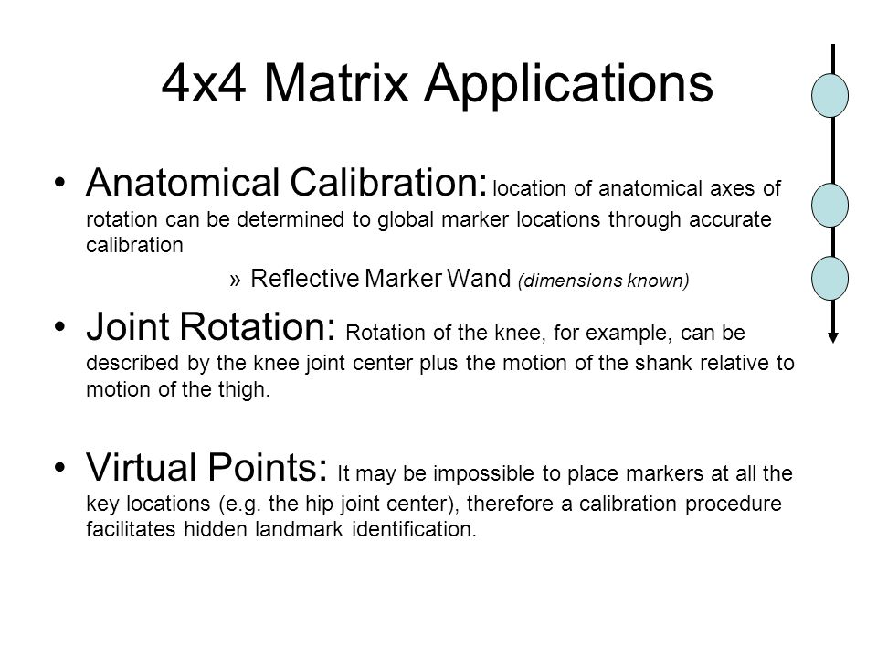 4x4 Matrix Applications