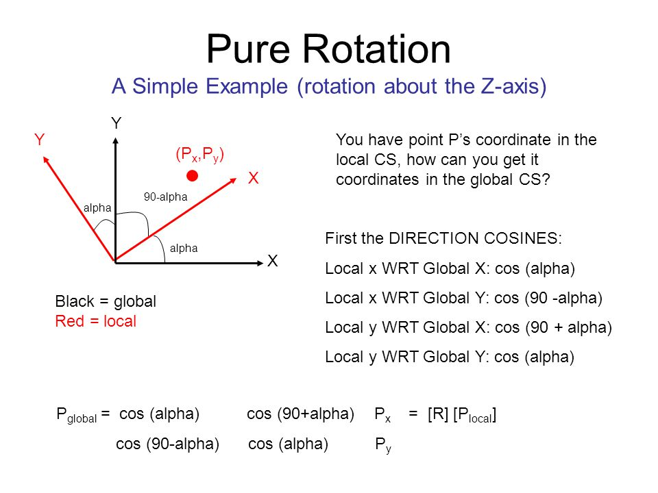 Pure Rotation A Simple Example (rotation about the Z-axis)