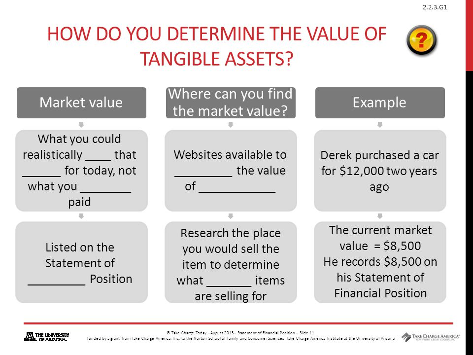 How do you determine the value of tangible assets