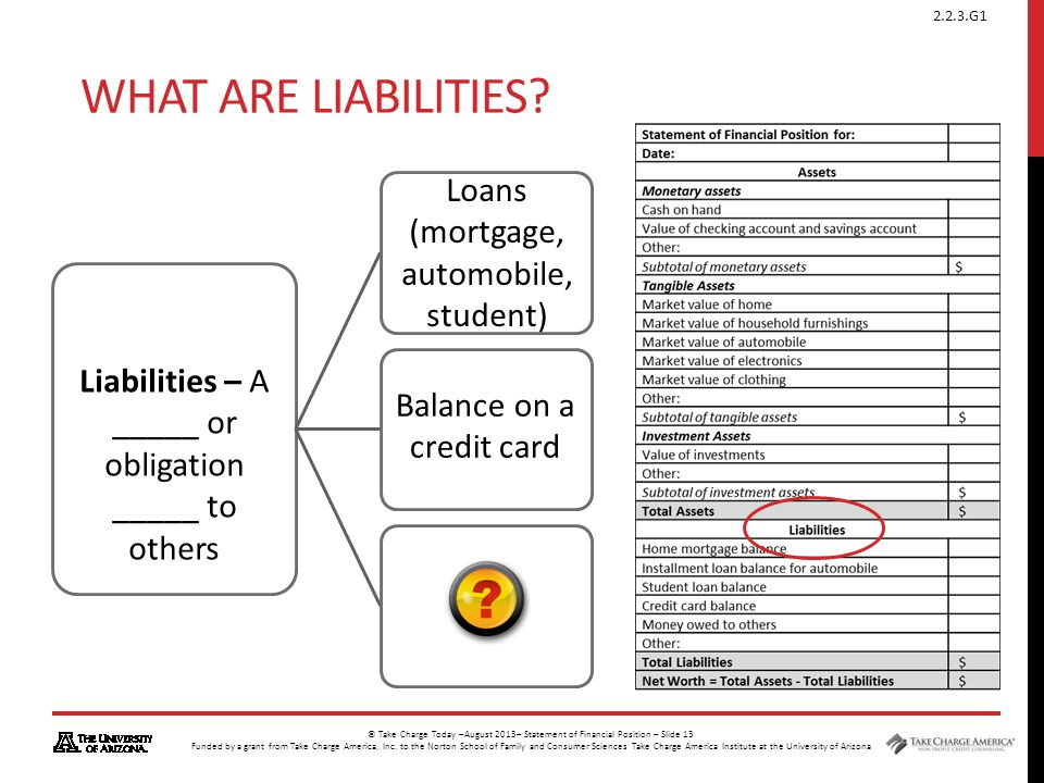 What are liabilities Loans (mortgage, automobile, student)