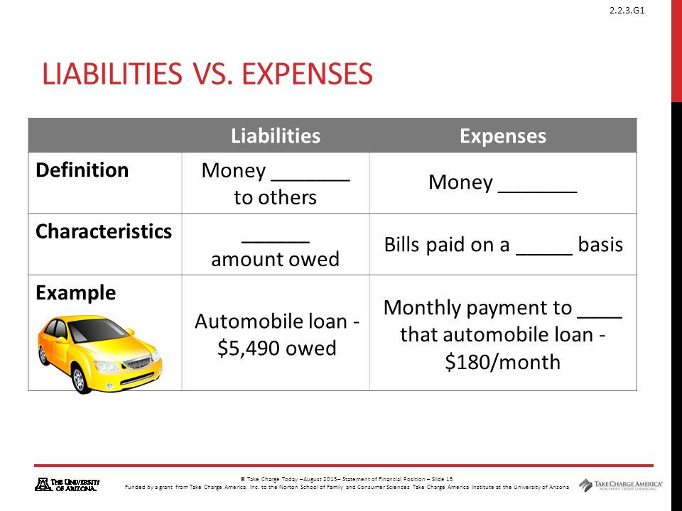 Liabilities vs. Expenses