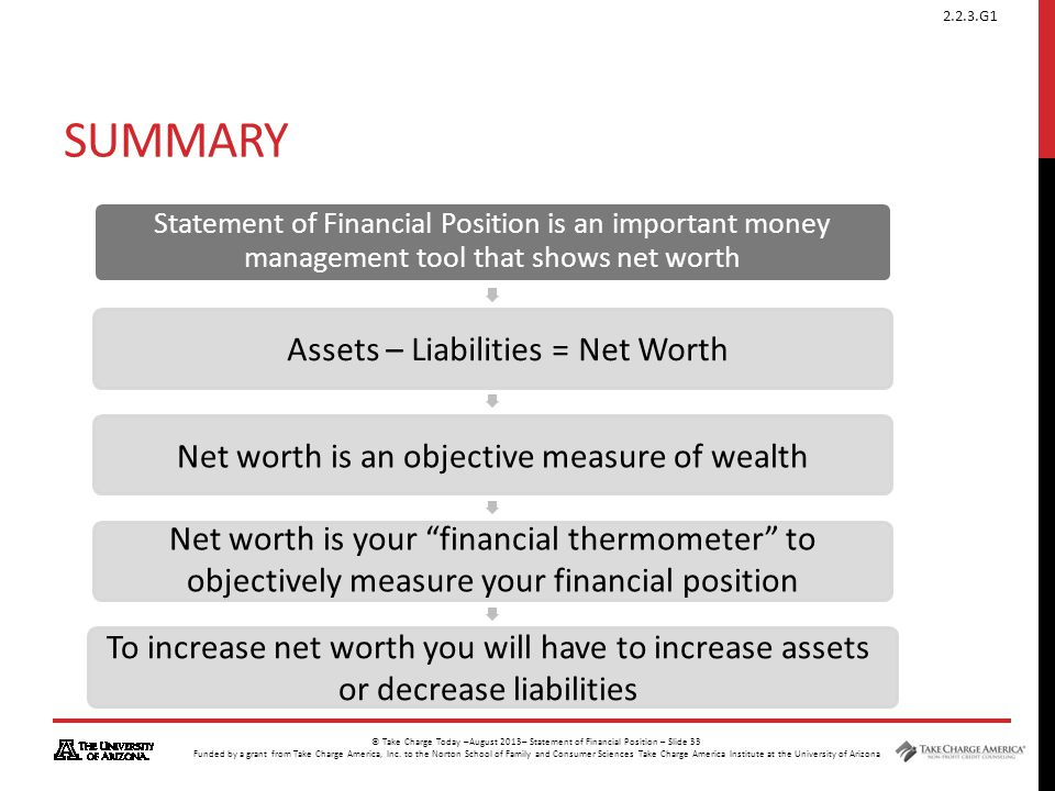 Summary Assets – Liabilities = Net Worth