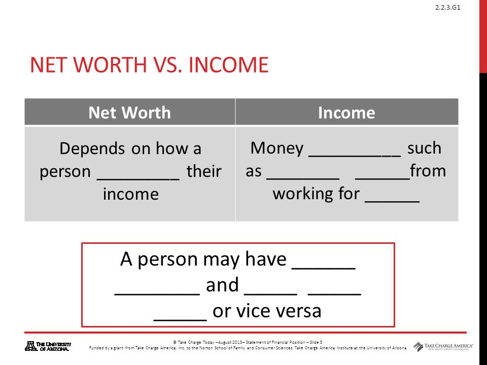 Net Worth vs. Income Net Worth. Income. Depends on how a person _________ their income.
