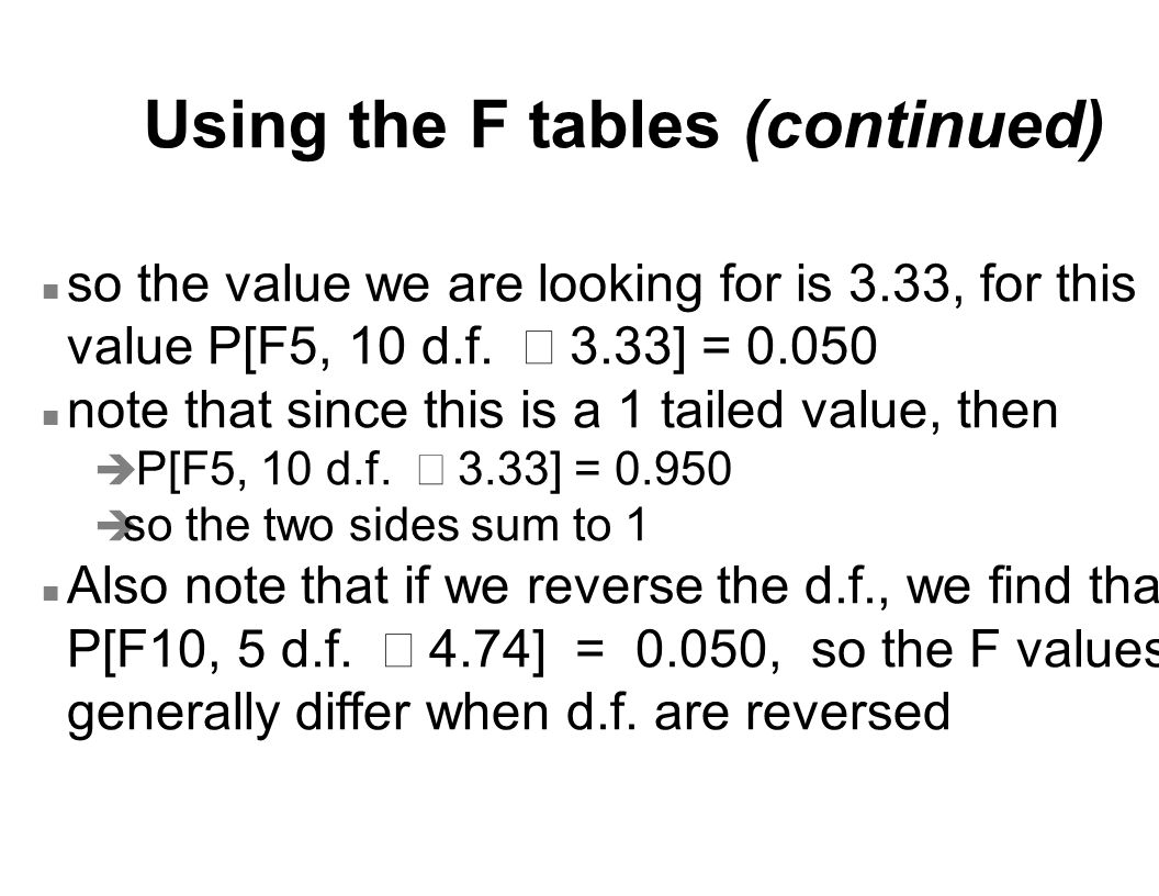Using the F tables (continued)