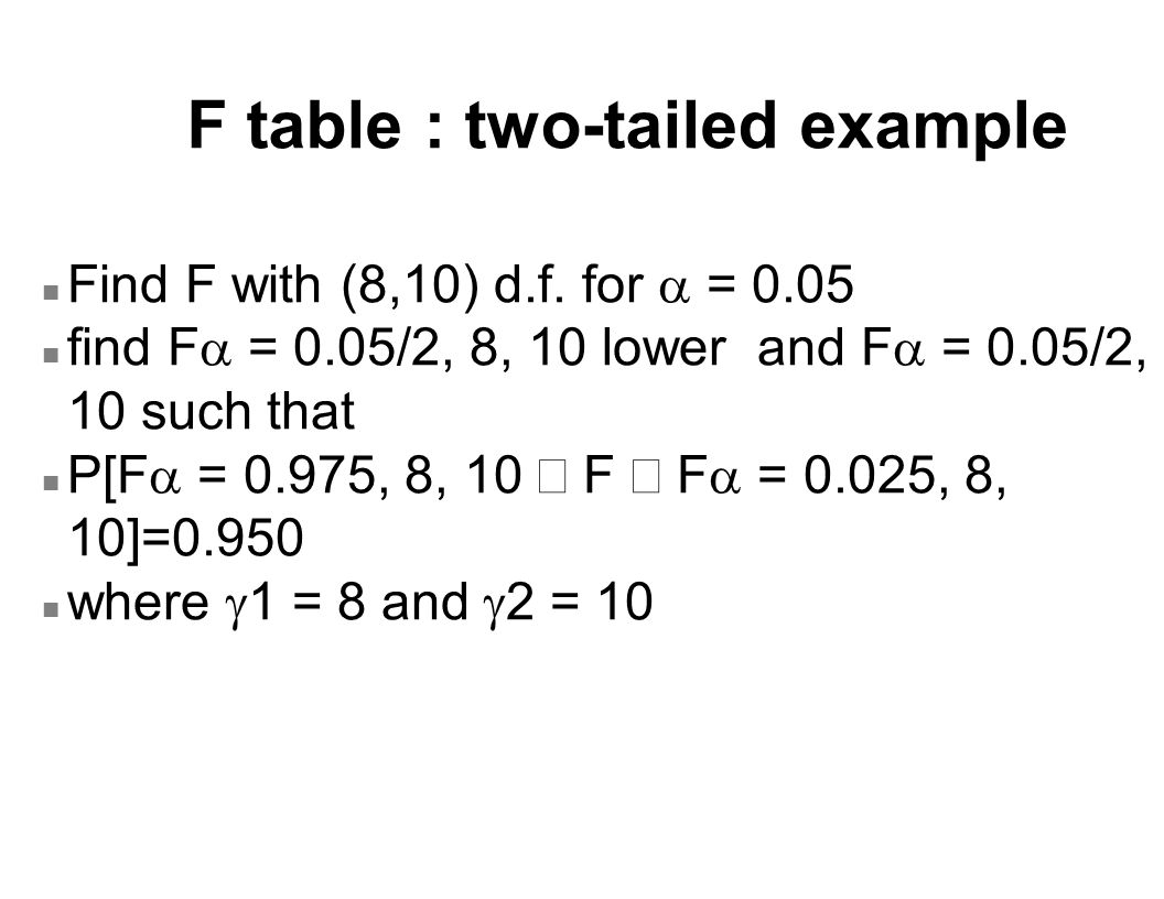 F table : two-tailed example