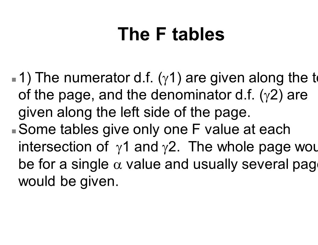 The F tables 1) The numerator d.f. (g1) are given along the top of the page, and the denominator d.f. (g2) are given along the left side of the page.
