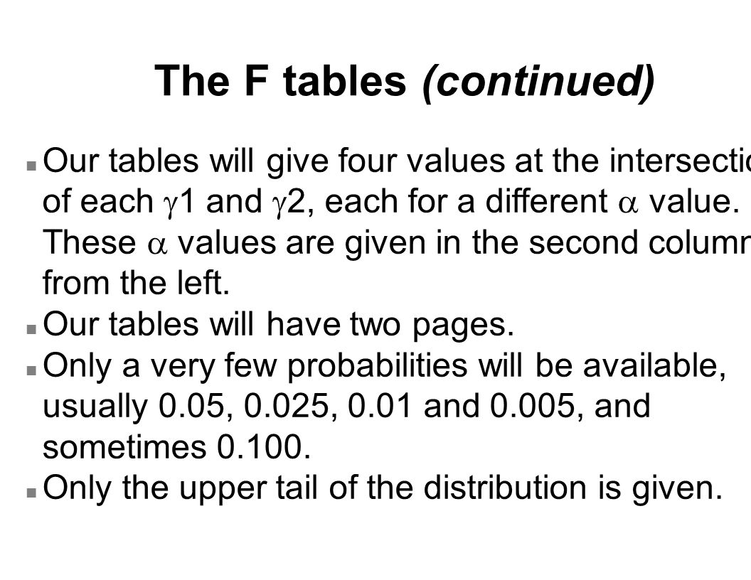 The F tables (continued)