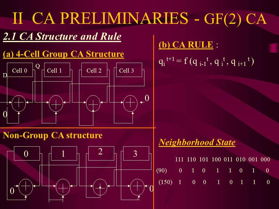 II CA PRELIMINARIES - GF(2) CA