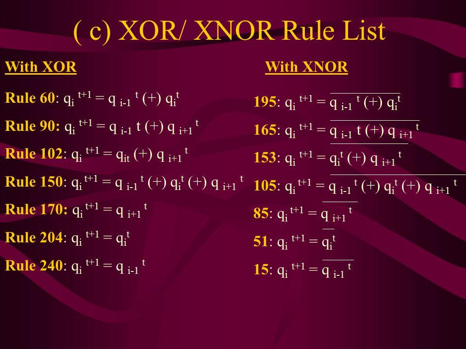 ( c) XOR/ XNOR Rule List With XOR With XNOR