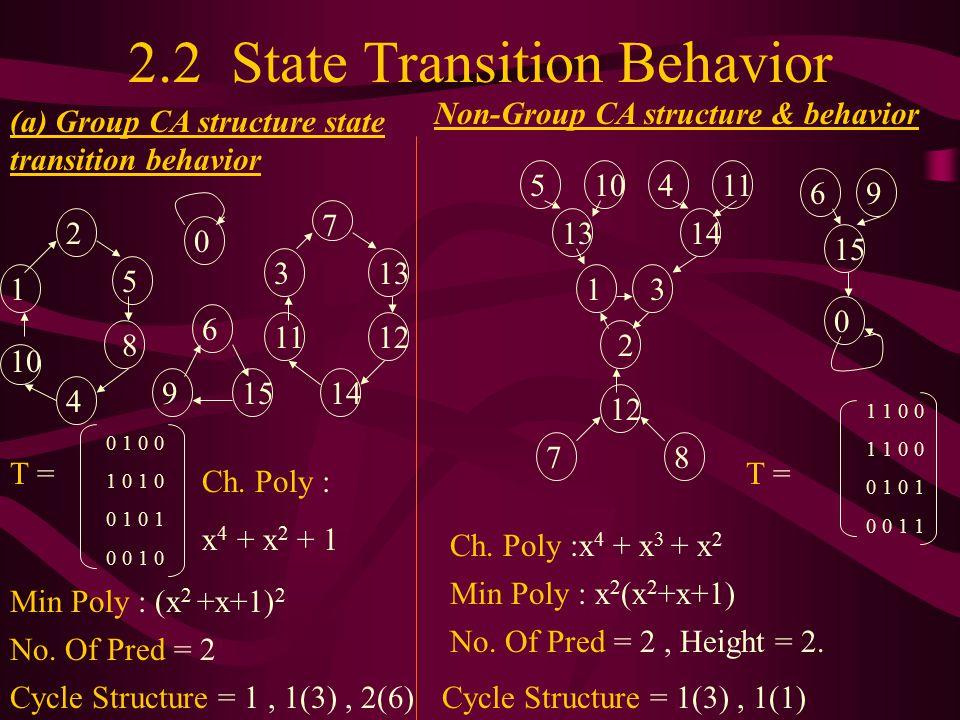 2.2 State Transition Behavior