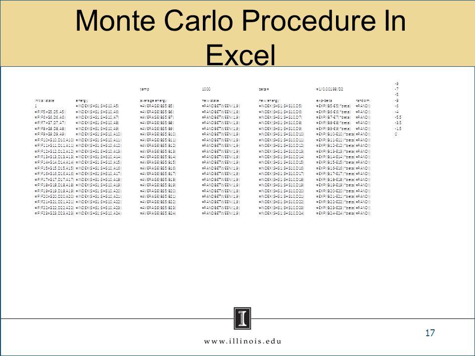 Monte Carlo Procedure In Excel